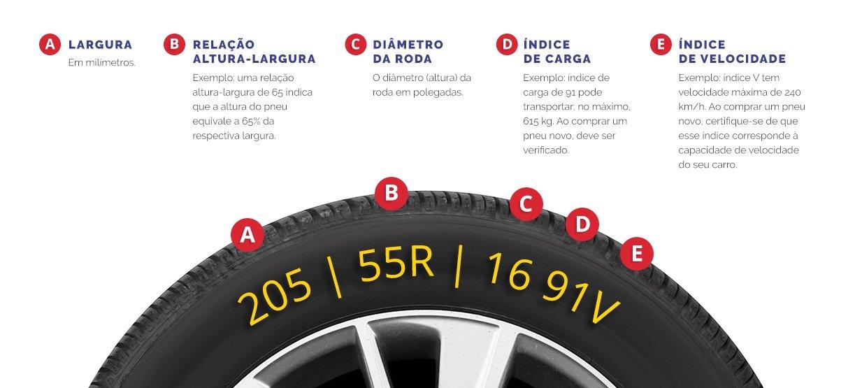 Saiba como identificar as marcações nos pneus